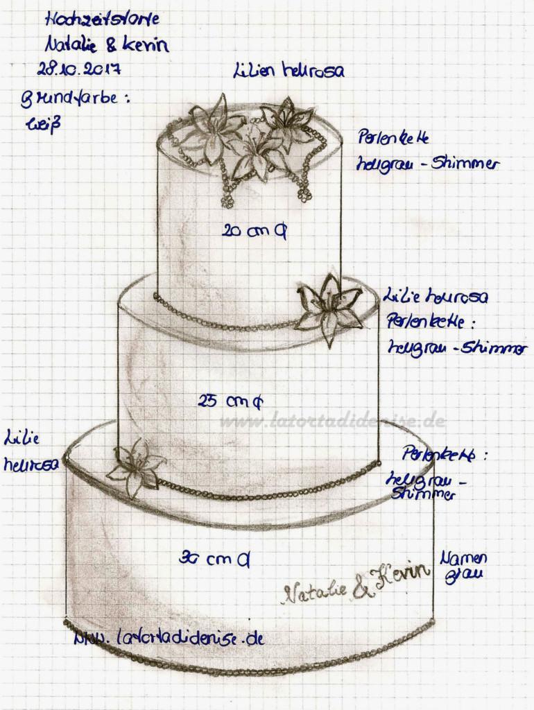Hochzeitstorten; warum die Zeit mein größter Feind ist